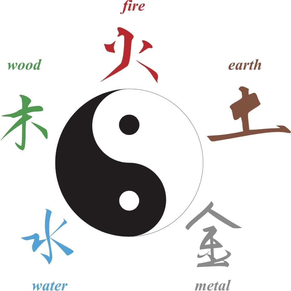 Earth symbol chinese image collections symbol and sign ideas balanced in health bodymind bhma an ancient view buycottarizona buycottarizona